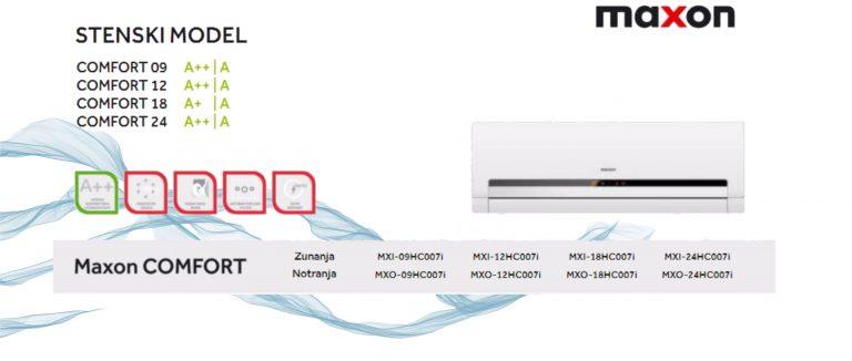 Navedba stenskih modelov ugodnih klimatskih naprav Maxon Comfort
